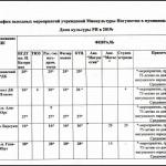 План выездных мероприятий учреждений Минкультуры РИ в МДК в 2019г.